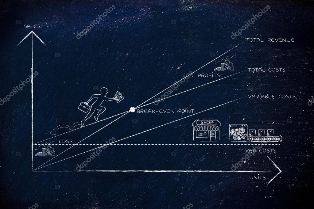 Break-even-Punkt-Diagramm mit Geschäftsinhaber Klettern Ergebnisse ...