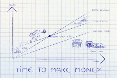 concept of time to make money