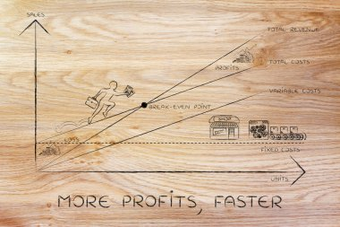 concept of more profits, faster