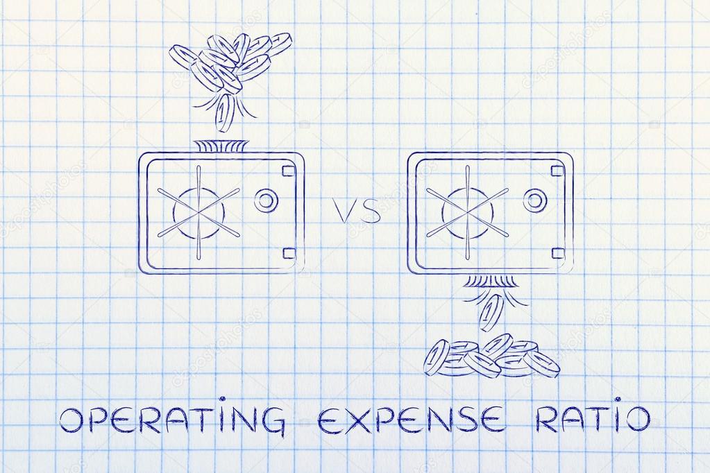 営業経費率の概念 — ストック写...