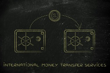 concept of international money transfer services