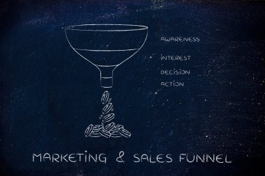 concept of marketing & sales funnel