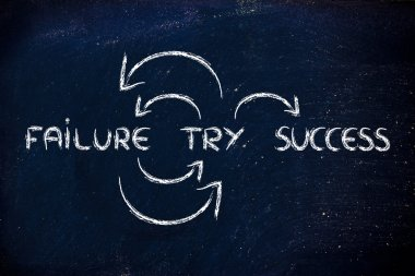 try, fail, try again till success