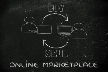 new kind of business, the online marketplace to sell and buy
