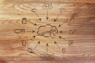 Concept of big data processing and cloud computing