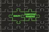 Fotografia Puzzle di qualità  vantaggio competitivo illustrat