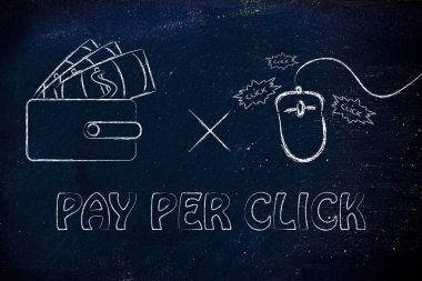 Pay per click & earnings on the web