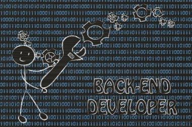 Being a back-end developer