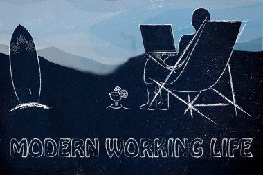 Modern working life