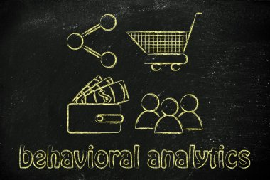 Behavioral analytics for marketing