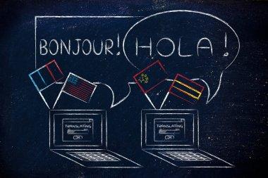 online language software and translations illustration