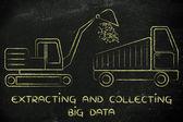 Koncept získávání a shromažďování velkých dat