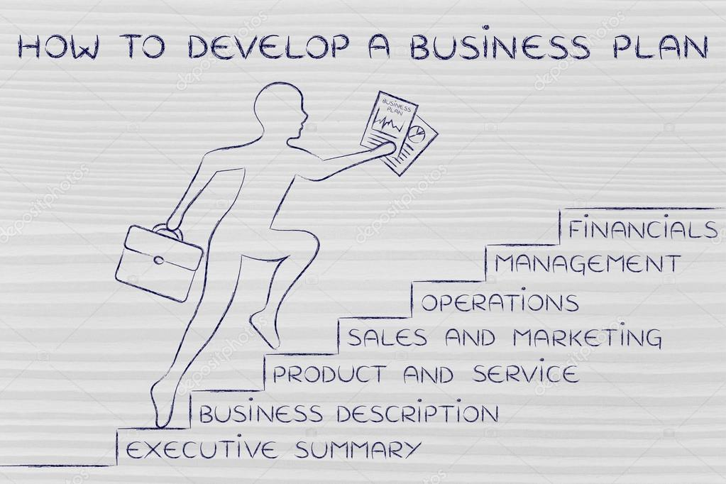Создание бизнес планов новинки для бизнес идей