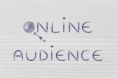 digital marketing term