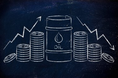 concept of crude oil prices stock exchange