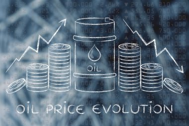 concept of oil prices evolution