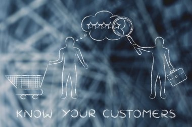 concept of know your customers