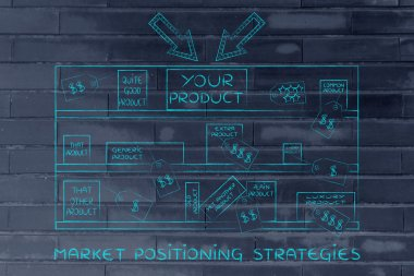 concept of market positioning strategies