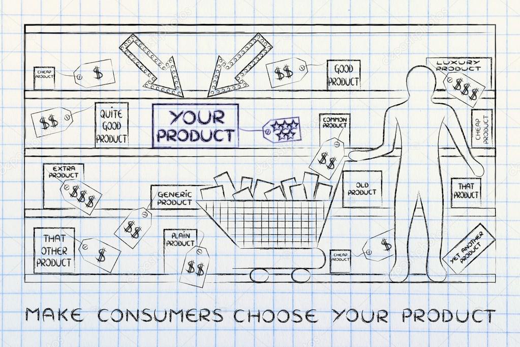 Κάνουν τους καταναλωτές να επιλέγουν την εικόνα του προϊόντος σας– εικόνα  αρχείου c3428ac686e