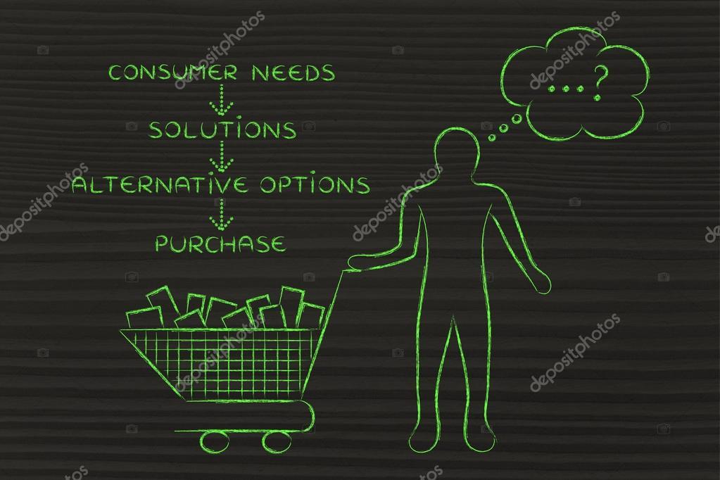 0fe11fa1be95dc Klant met volledige winkelwagentje kiezen welke producten te kopen en de  lijst van stappen om te beslissen — Foto van ...