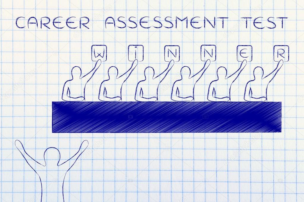 career assessment test