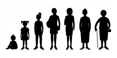 Generation of women from infants to seniors