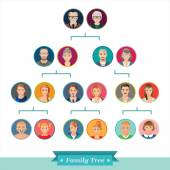 Fotografie Genealogical tree of your family