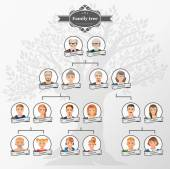 Fotografie Genealogical tree of family.