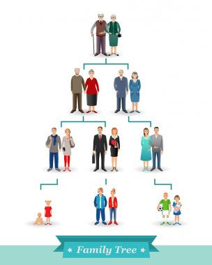 Family tree with people avatars