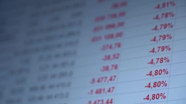 Die Bewegung der globalen Finanzkrise auf dem Bildschirm