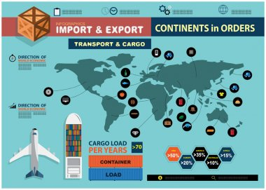 Infographics import and export about economic
