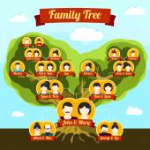 Family tree with places for your pictures