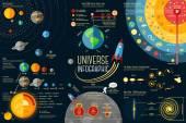 Fotografie Set of Universe Infographics