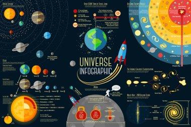 Set of Universe Infographics