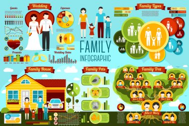 Set of family infographics - wedding, types, house, genealogical tree, pets. Vector