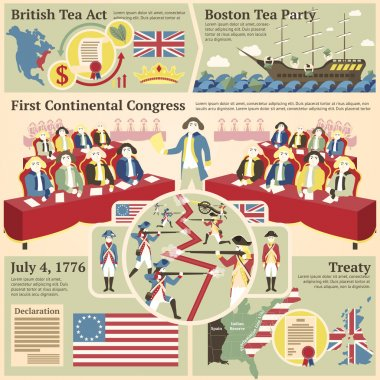American revolutionary war illustrations
