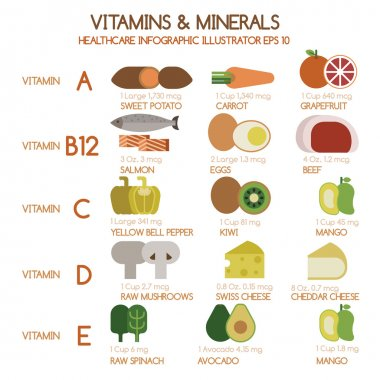 Vitamins and Minerals foods Illustrator set 1