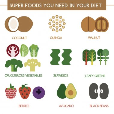 Super foods you need in your diet