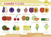 Fényképek Nyári ételek szezonális zöldségek és gyümölcsök