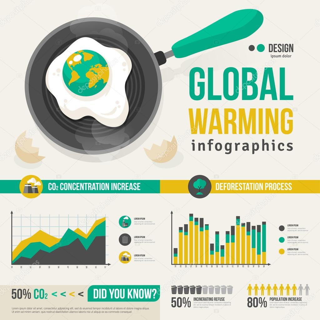 Global Warming Infographics Template