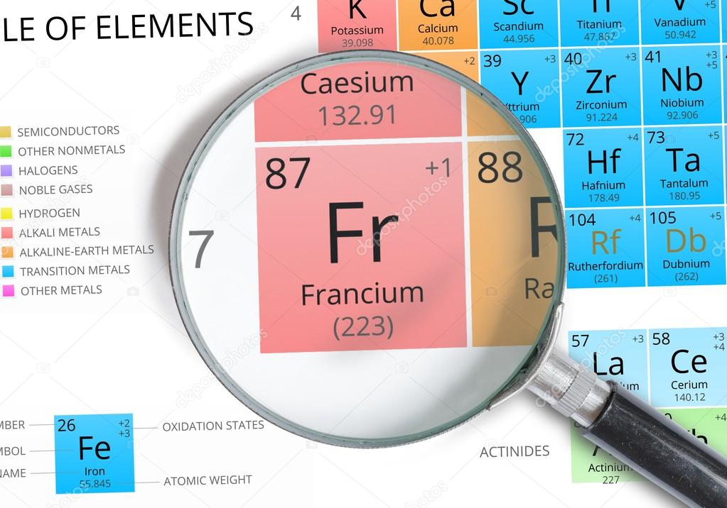 Francium Symbol Fr Element Of The Periodic Table Zoomed With