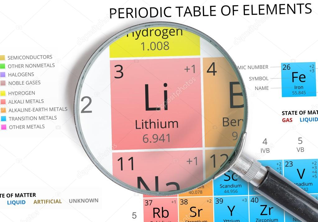 Lithium Symbol Li Element Of The Periodic Table Zoomed With