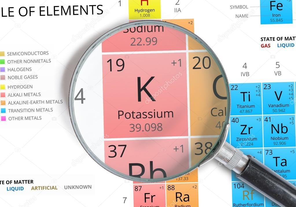Smbolo del potasio k elemento de la tabla peridica ampliada con smbolo del potasio k elemento de la tabla peridica ampliada con lupa foto urtaz Gallery