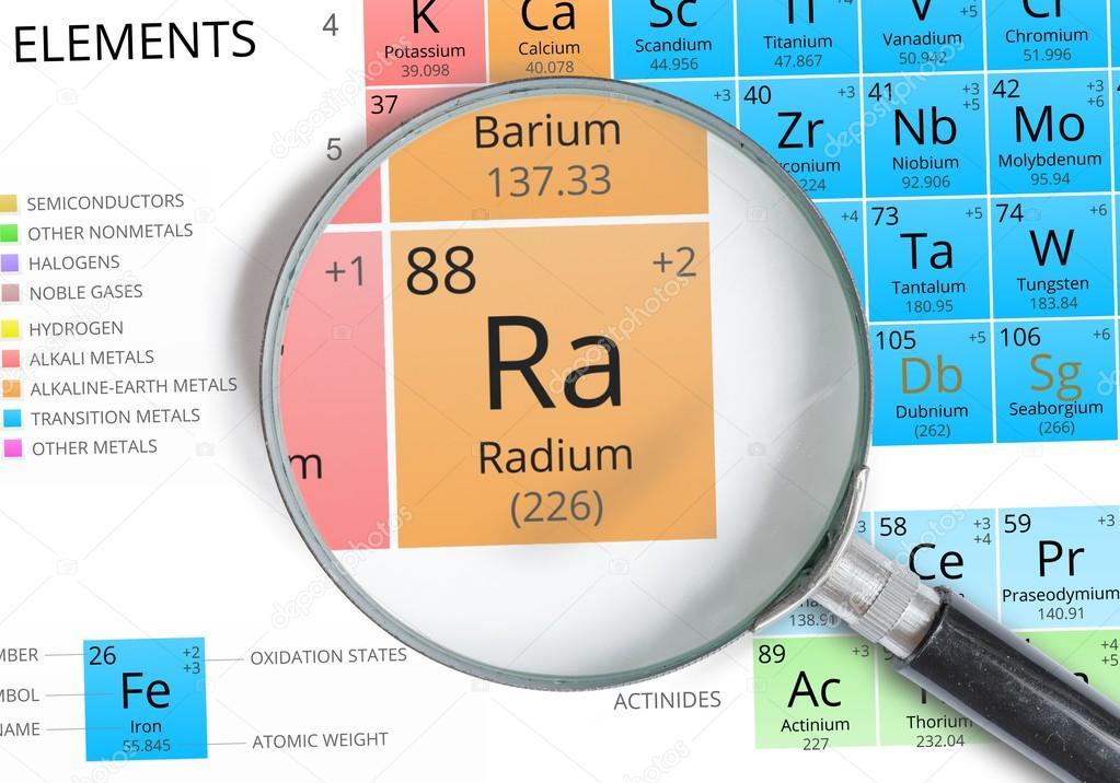 Smbolo de radio ar elemento de la tabla peridica ampliada con smbolo de radio ar elemento de la tabla peridica ampliada con lupa fotos urtaz Choice Image