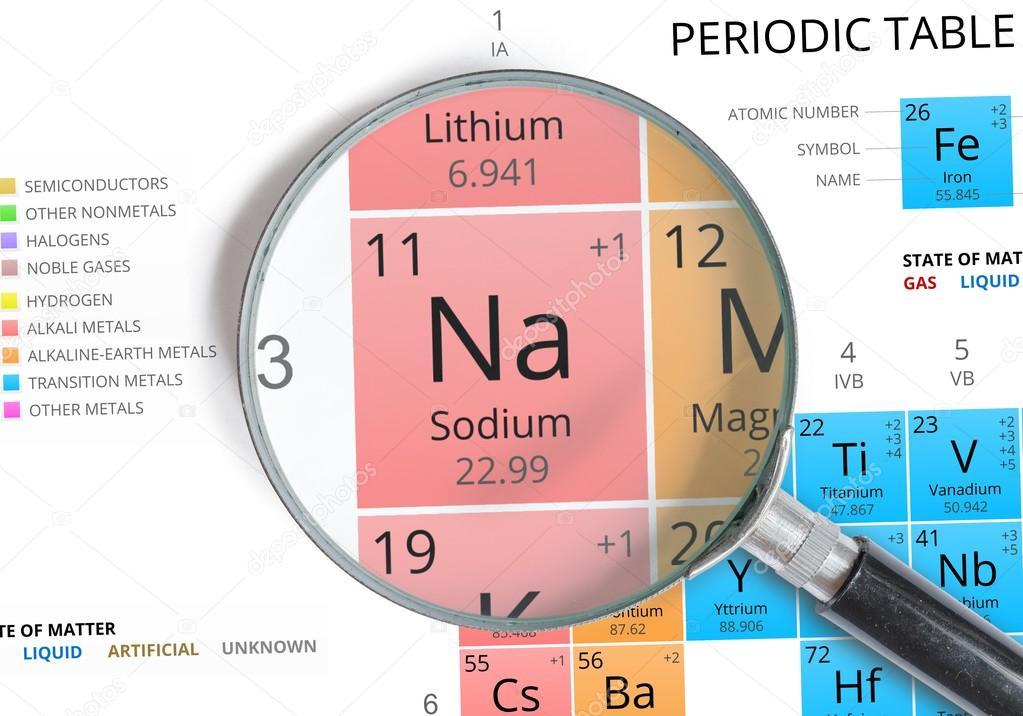 Smbolo del sodio na elemento de la tabla peridica ampliada con smbolo del sodio na elemento de la tabla peridica ampliada con lupa foto urtaz Choice Image