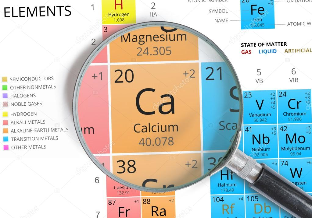 Calcium Symbol Ca Element Of The Periodic Table Zoomed With