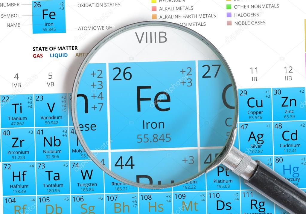 Iron symbol fe element of the periodic table zoomed with iron symbol fe element of the periodic table zoomed with magnifying glass stock urtaz Gallery