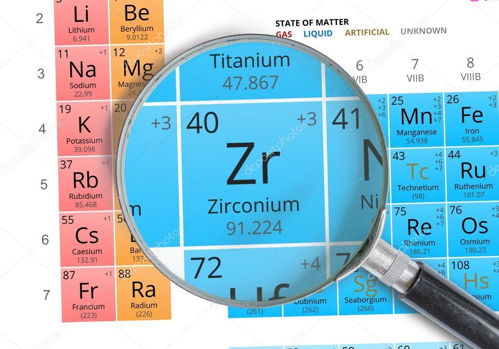 Smbolo del circonio zr elemento de la tabla peridica ampliada smbolo del circonio zr elemento de la tabla peridica ampliada con lupa foto urtaz Choice Image