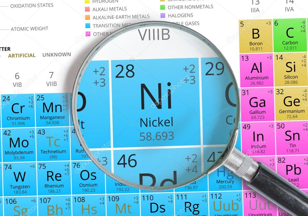 Nickel symbol ni element of the periodic table zoomed with nickel symbol ni element of the periodic table zoomed with magnifying glass stock urtaz Gallery