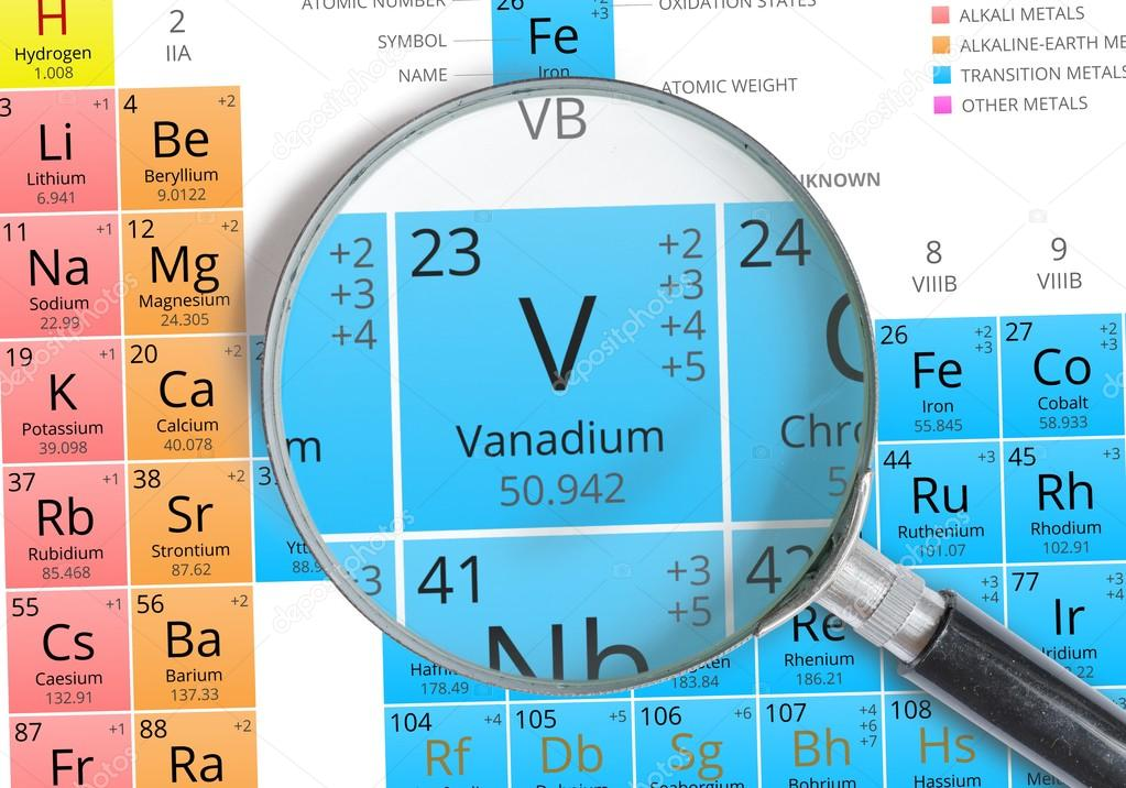Vanadium symbol v element of the periodic table zoomed with vanadium symbol v element of the periodic table zoomed with magnifying glass stock urtaz Gallery